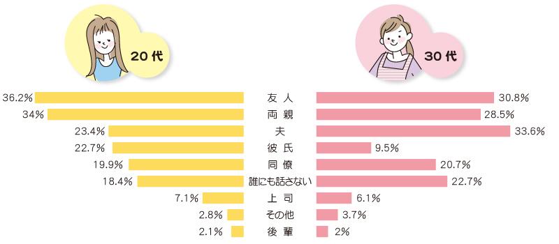 楽天グラフ-2-3_pc