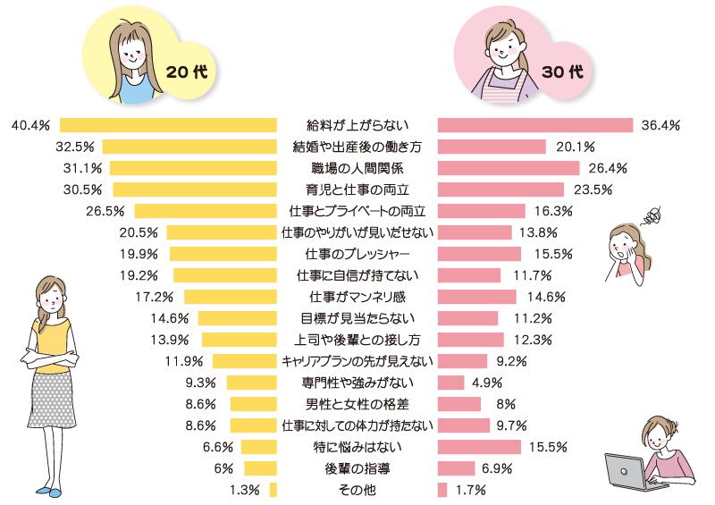 楽天グラフ-2-1_pc