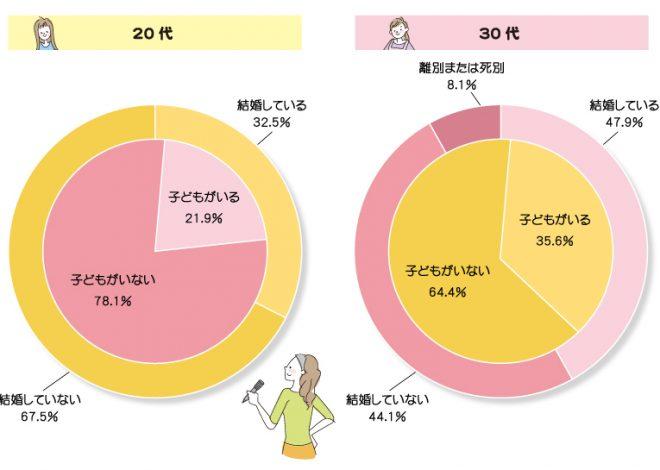楽天グラフ-2-2_pc