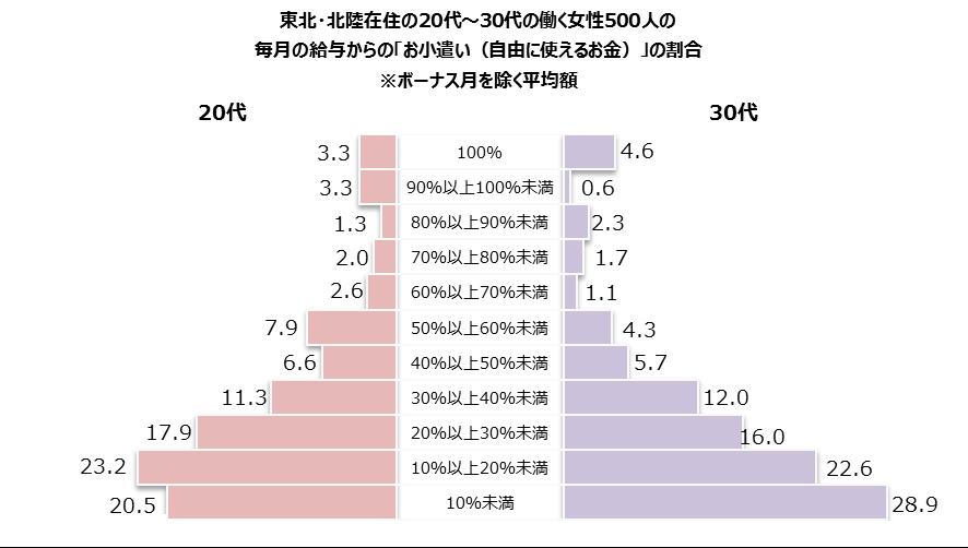 楽天グラフ-5_pc